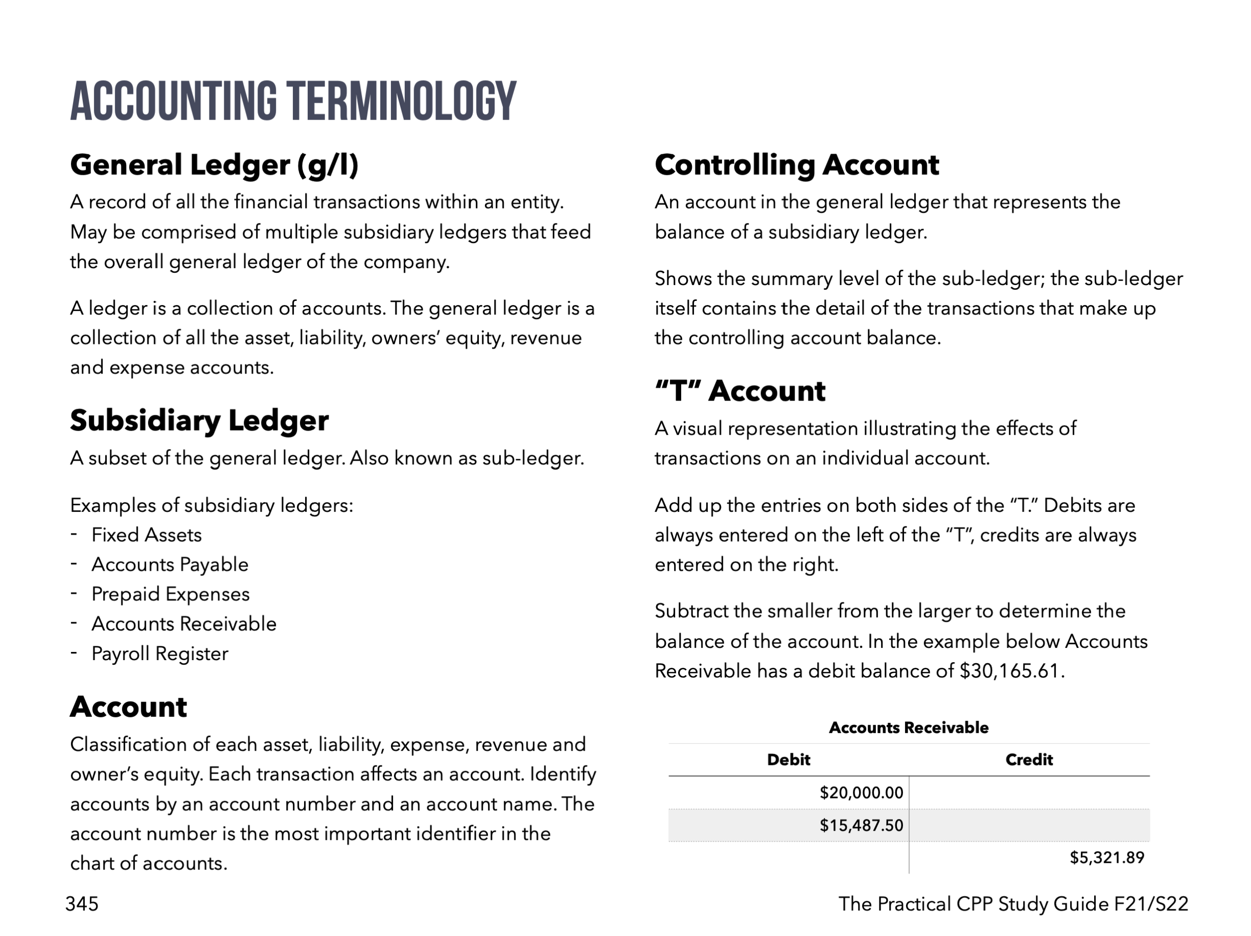 certified payroll professional study guide sample page 3