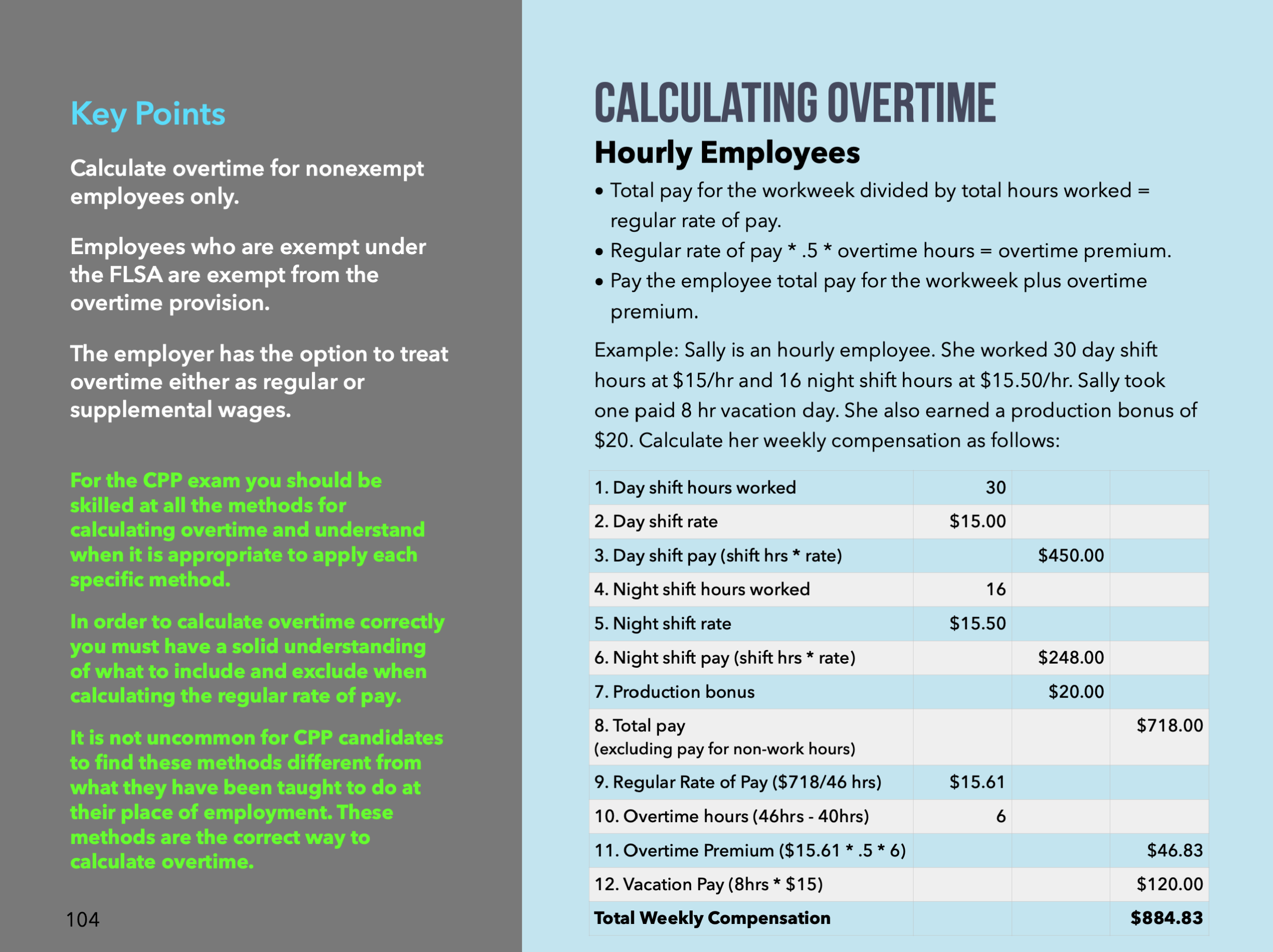certified payroll professional study guide sample page 2